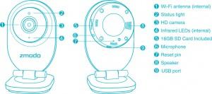 caméra de surveillance Ezcam de Zmodo
