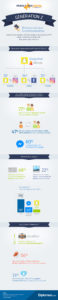 infographie-generation-z